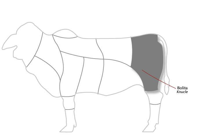 posta_bolita_res_diagrama